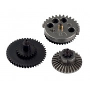 Gears & Grear Sets